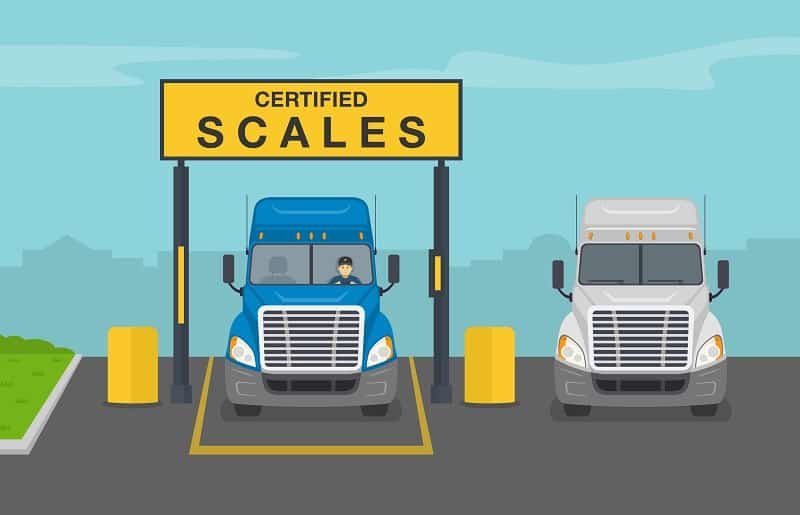 How Much Does Your RV Weigh? What's Important About It?